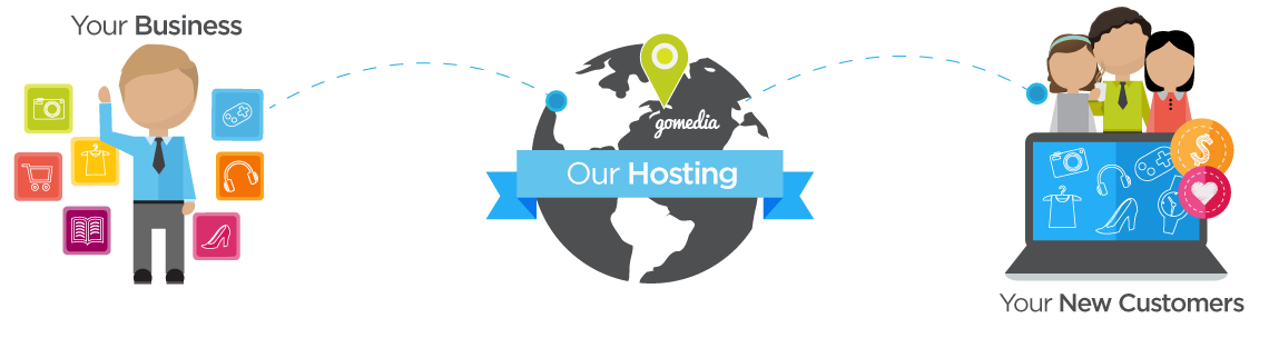 gomedia-hosting-services