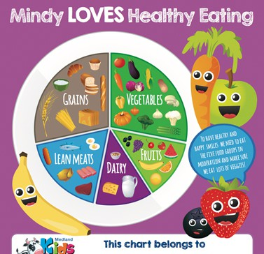 Medland kids club healthy eating chart gomedia digital agency