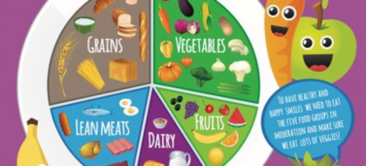 Medland Kids Club Healthy Eating Chart - GoMedia Digital Agency